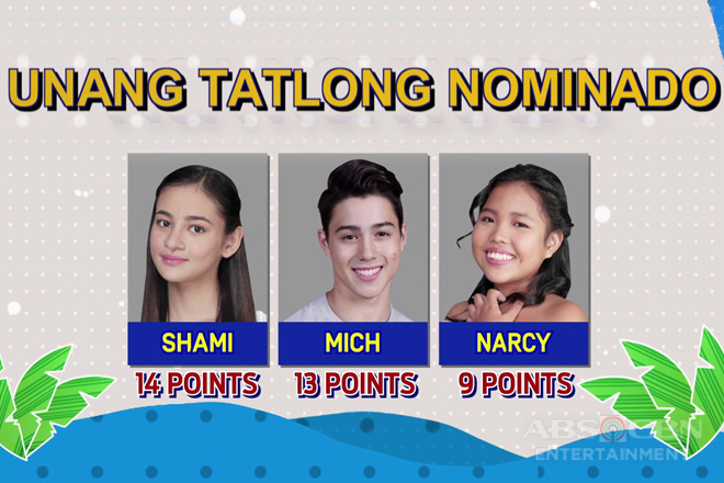 PBB Otso Teens Day 19: Batch 3 First Nomination Night Official Tally Of Votes